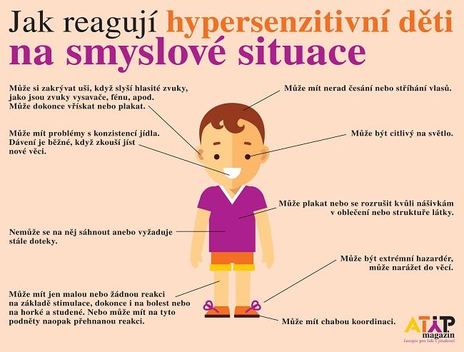 Příprava na návrat do školy u ADHD dětí a dětí na autistickém spektru 3